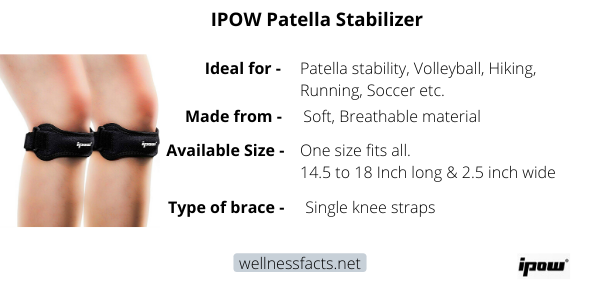 IPOW Jumper's Knee Brace Review